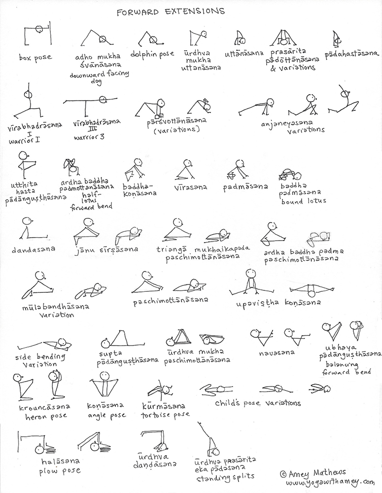 Forward Folds Extension Poses