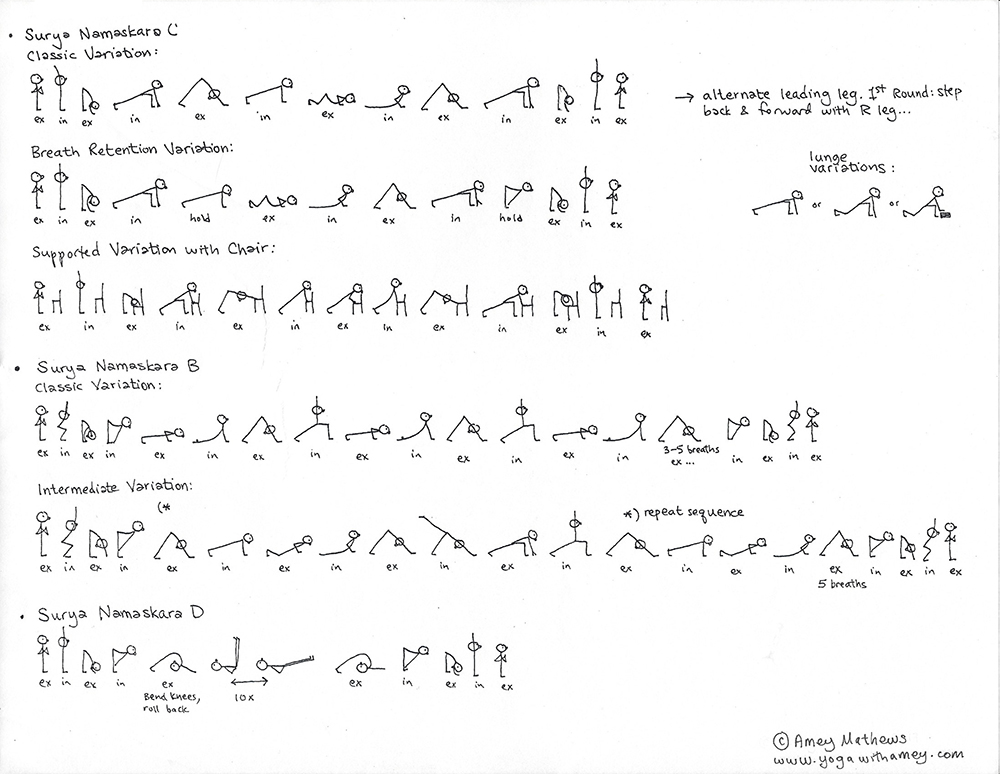 Sun Salutation Sequences Page 2 Of