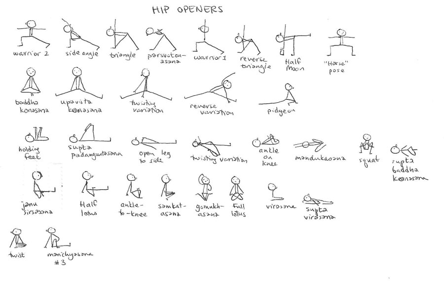 Click Here For Some Illustrated Hip Openers